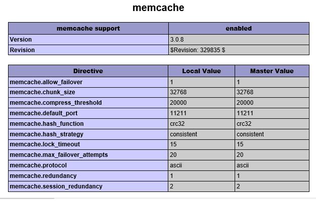 memcache in ubuntu