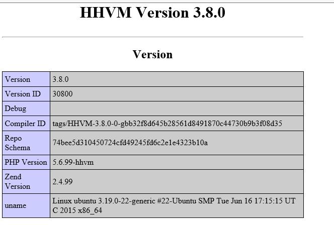 installing hhvm on ubuntu